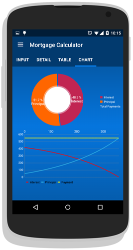 best mortgage calculator app for android